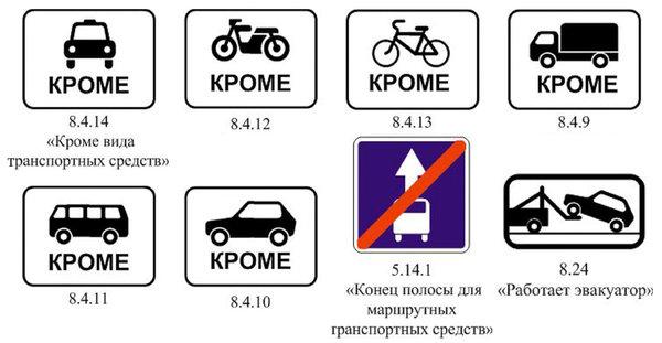 Дорожные знаки - Кроме